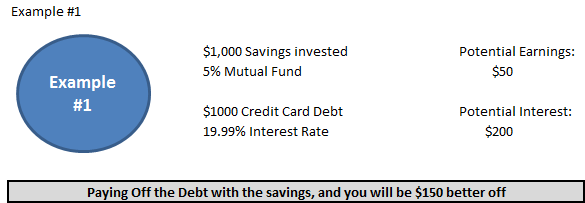 paying off debt or savings Example #1