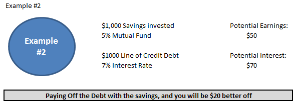 paying off debt or savings Example #2