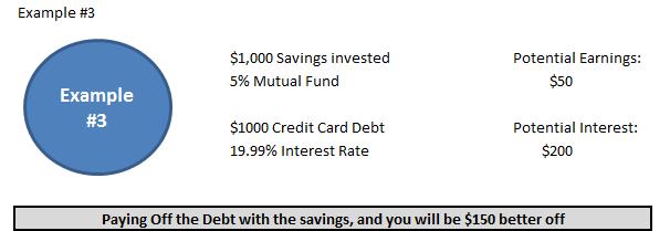 Consumer Debt Example #3